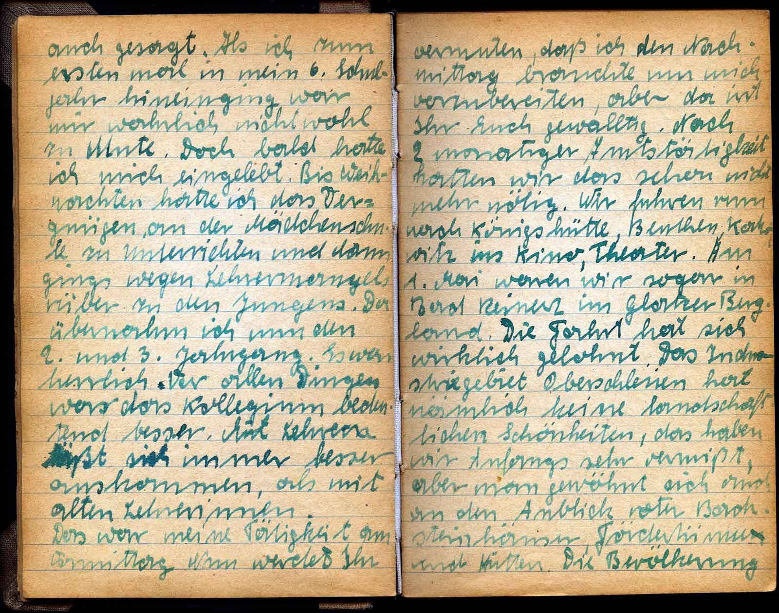 Jugend 1918-1945   Archiv